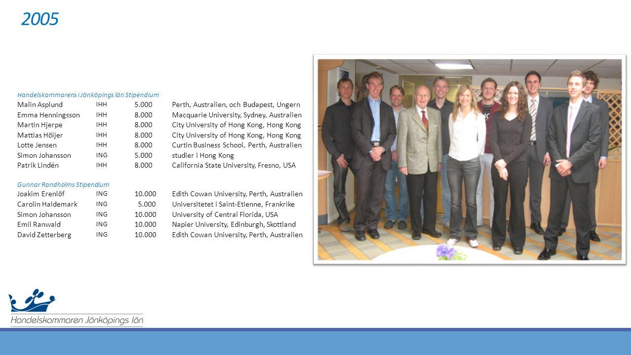 2005 Handelskammarens i Jönköpings län Stipendium Malin Asplund IHH 5.000Perth, Australien, och Budapest, Ungern Emma Henningsson IHH 8.000Macquarie University, Sydney, Australien Martin Hjerpe IHH 8.000City University of Hong Kong, Hong Kong Mattias Höijer IHH 8.000City University of Hong Kong, Hong Kong Lotte Jensen IHH 8.000Curtin Business School, Perth, Australien Simon Johansson ING 5.000studier i Hong Kong Patrik Lindén IHH 8.000California State University, Fresno, USA Gunnar Randholms Stipendium Joakim Erenlöf ING 10.000Edith Cowan University, Perth, Australien Carolin Haldemark ING 5.000Universitetet i Saint-Etienne, Frankrike Simon Johansson ING 10.000University of Central Florida, USA Emil Ranwald ING 10.000Napier University, Edinburgh, Skottland David Zetterberg ING 10.000Edith Cowan University, Perth, Australien