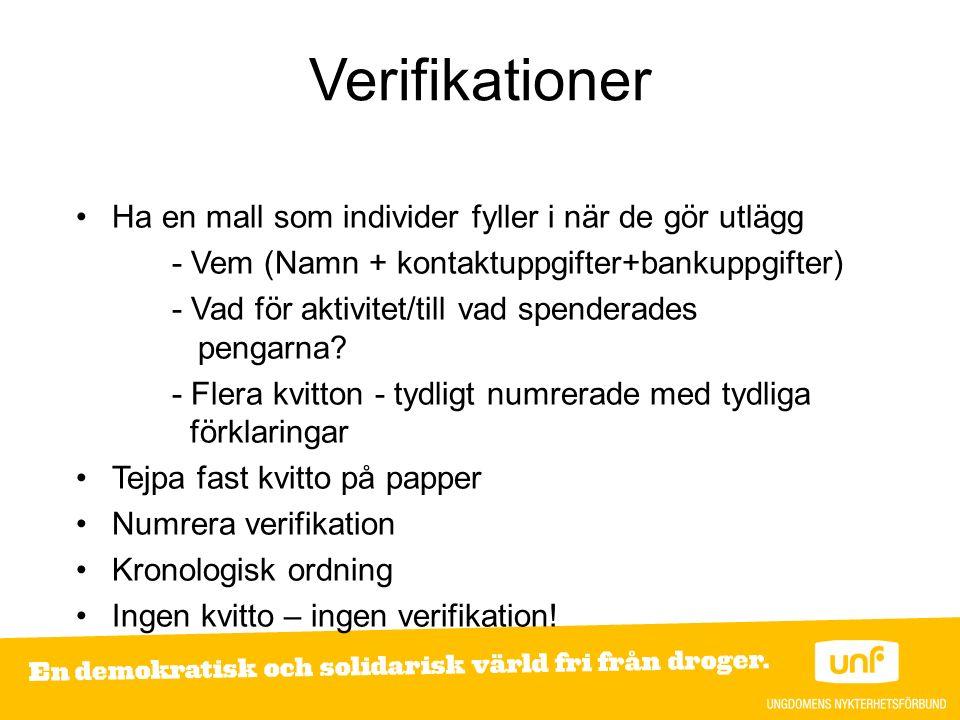 Verifikation + utskrift från bokföringsprogram Pärm – fliksystem Håll separat - Inväntar attestering - Inväntar utbetalning - Inväntar kontering - Färdiga verifikationer