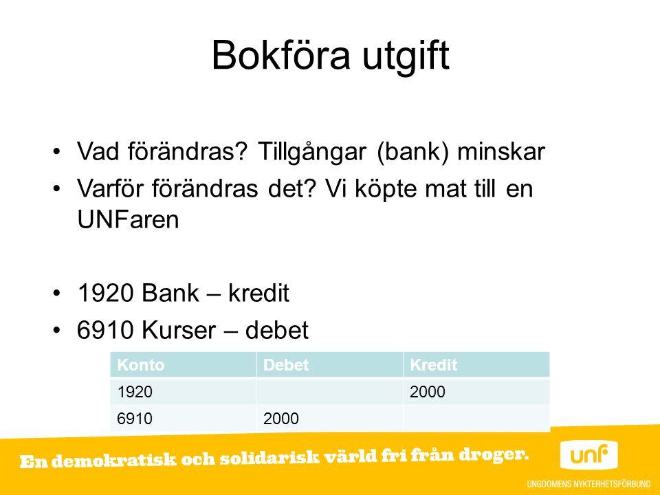 Bokföra utgift Vad förändras. Tillgångar (bank) minskar Varför förändras det.