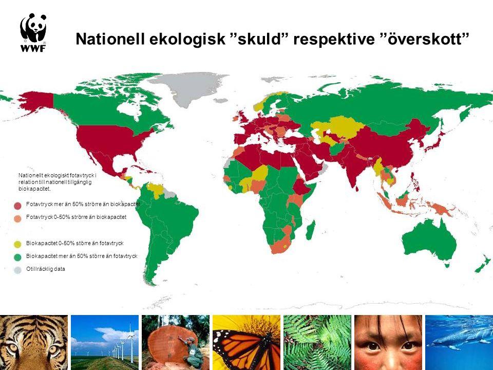 Nationell ekologisk skuld respektive överskott Fotavtryck mer än 50% strörre än biokapacitet Fotavtryck 0-50% strörre än biokapacitet Biokapacitet 0-50% större än fotavtryck Biokapacitet mer än 50% större än fotavtryck Otillräcklig data Nationellt ekologiskt fotavtryck i relation till nationell tillgänglig biokapacitet.