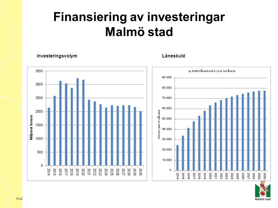 PwC Finansiering av investeringar Malmö stad Investeringsvolym Låneskuld