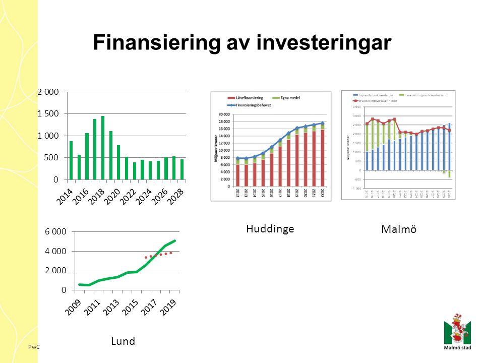 PwC Finansiering av investeringar Malmö Lund Huddinge