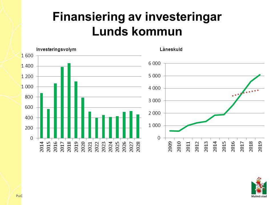 PwC Finansiering av investeringar Lunds kommun Investeringsvolym Låneskuld