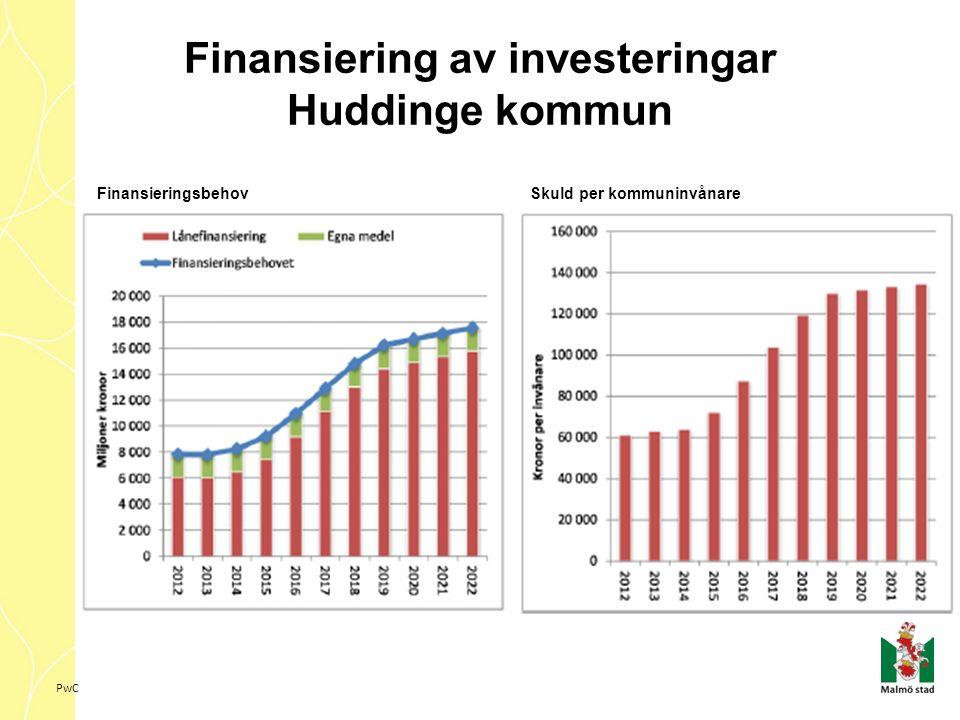 PwC Finansiering av investeringar Huddinge kommun Finansieringsbehov Skuld per kommuninvånare