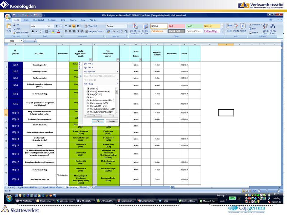 Koncernarkitektur 2012 För Kronefogdens verksamhet och IT Versin: 1.0 Levransmöte Verksamhet Information/logik Applikation IS-tjänster konsum/lever Dokumentation/Förvaltning/slutlev.