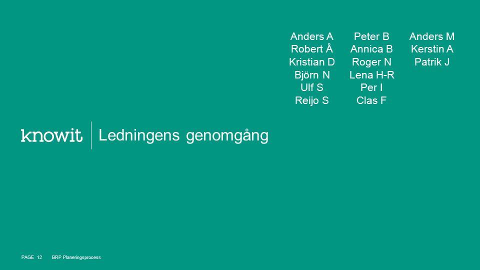 Ledningens genomgång PAGE 12 BRP Planeringsprocess Anders A Robert Å Kristian D Björn N Ulf S Reijo S Peter B Annica B Roger N Lena H-R Per I Clas F A