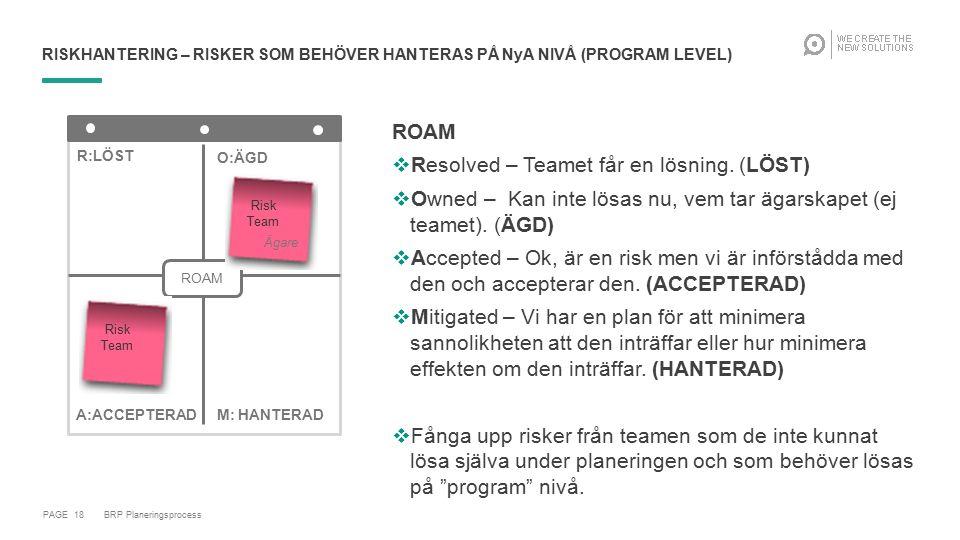 PAGE 18 BRP Planeringsprocess RISKHANTERING – RISKER SOM BEHÖVER HANTERAS PÅ NyA NIVÅ (PROGRAM LEVEL) ROAM  Resolved – Teamet får en lösning. (LÖST)