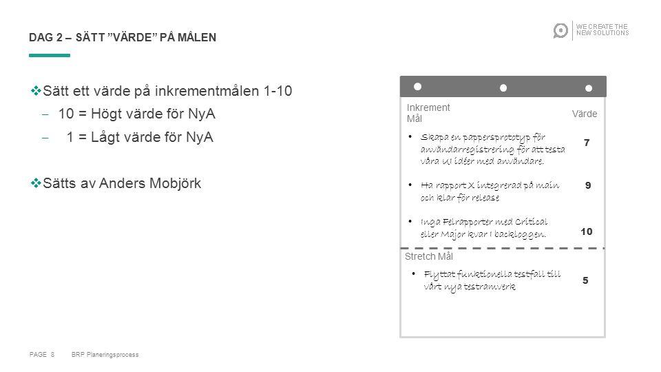 Inkrement Mål Stretch Mål Skapa en pappersprototyp för användarregistrering för att testa våra UI idéer med användare. Ha rapport X integrerad på main