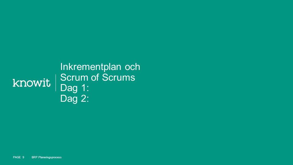 Inkrementplan och Scrum of Scrums Dag 1: Dag 2: PAGE 9 BRP Planeringsprocess