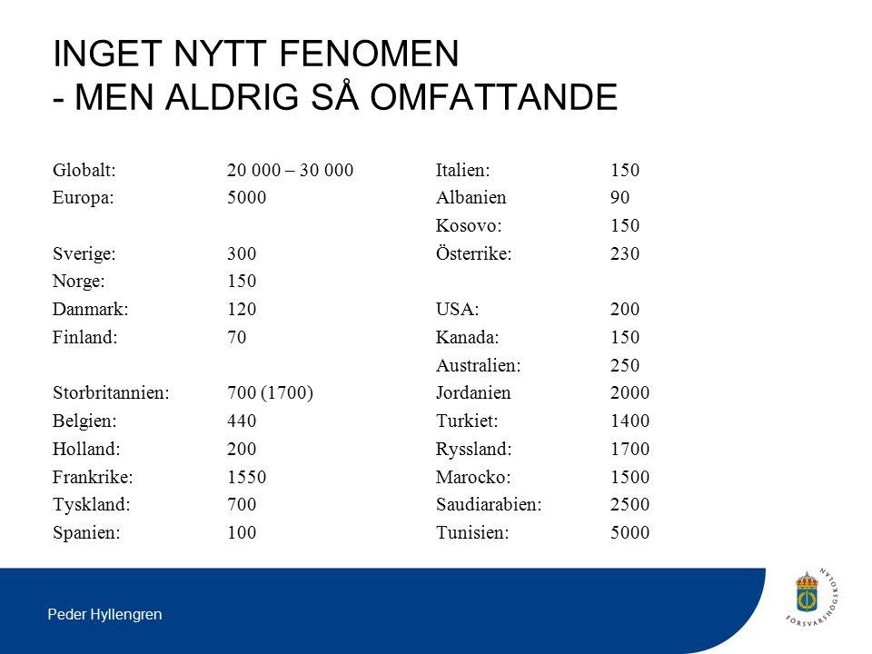 Peder Hyllengren NORDEN RestDöttÅtervänt Sverige30044115 Norge1501625 Danmark120 1960 Finland706-920 Sverige har näst flest jihadister per capita i Europa.