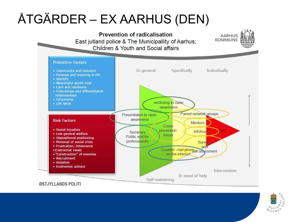 ÅTGÄRDER – EX AARHUS (DEN)