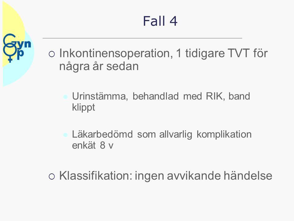 Fall 4  Inkontinensoperation, 1 tidigare TVT för några år sedan Urinstämma, behandlad med RIK, band klippt Läkarbedömd som allvarlig komplikation enk