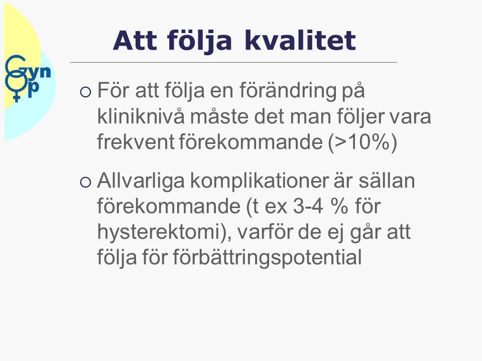 Tack för uppmärksamheten Mats Löfgren Registerhållare GynOp