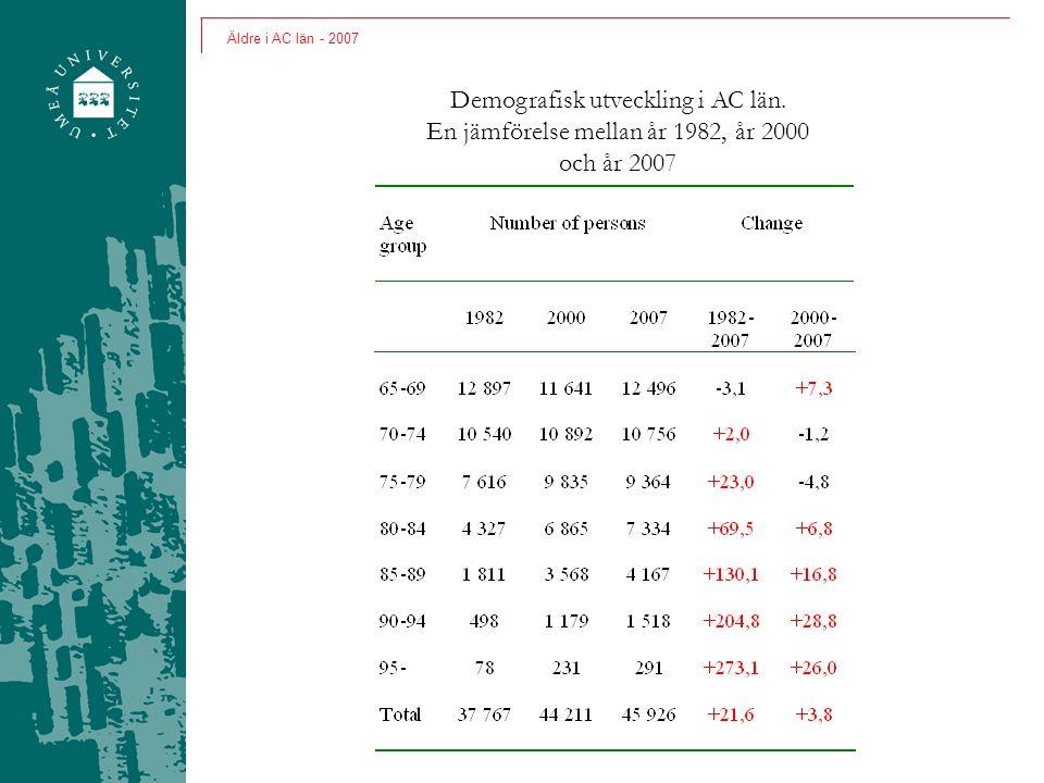 Demografisk utveckling i AC län. En jämförelse mellan år 1982, år 2000 och år 2007 Äldre i AC län - 2007