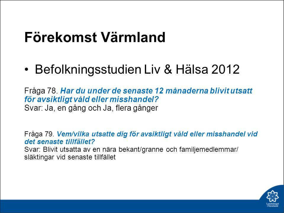 Förekomst Värmland Befolkningsstudien Liv & Hälsa 2012 Fråga 78. Har du under de senaste 12 månaderna blivit utsatt för avsiktligt våld eller misshand