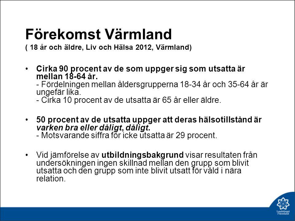 Förekomst Värmland ( 18 år och äldre, Liv och Hälsa 2012, Värmland) Cirka 90 procent av de som uppger sig som utsatta är mellan 18-64 år.