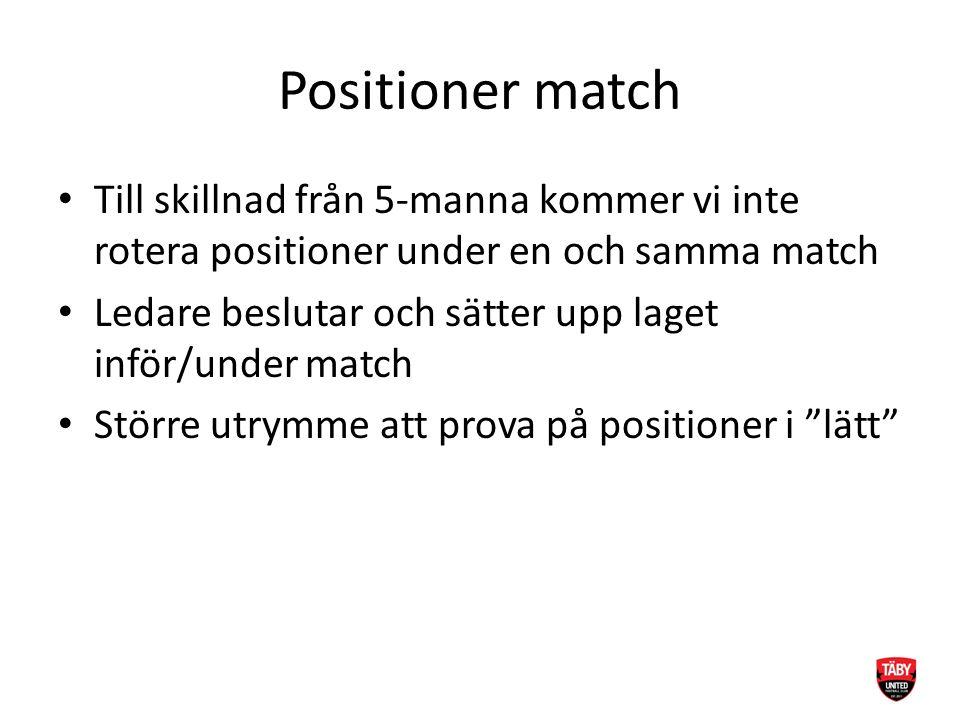 Positioner match Till skillnad från 5-manna kommer vi inte rotera positioner under en och samma match Ledare beslutar och sätter upp laget inför/under match Större utrymme att prova på positioner i lätt