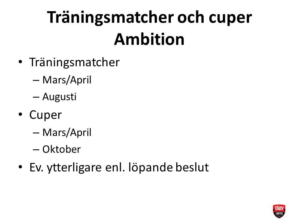 Träningsmatcher och cuper Ambition Träningsmatcher – Mars/April – Augusti Cuper – Mars/April – Oktober Ev.