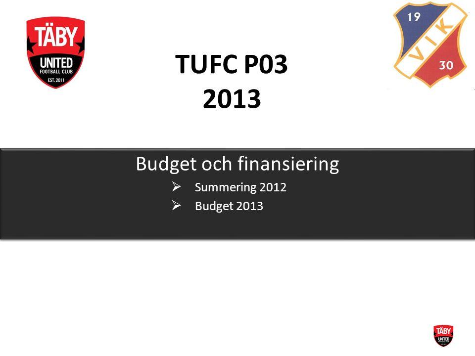 TUFC P03 2013 Budget och finansiering  Summering 2012  Budget 2013 Budget och finansiering  Summering 2012  Budget 2013