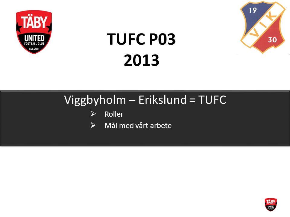 TUFC P03 2013 Viggbyholm – Erikslund = TUFC  Roller  Mål med vårt arbete Viggbyholm – Erikslund = TUFC  Roller  Mål med vårt arbete