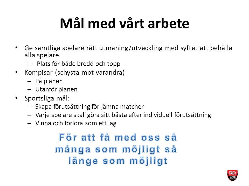 TUFC P03 2013 Nytt för säsongen  Lagföräldrar Nytt för säsongen  Lagföräldrar