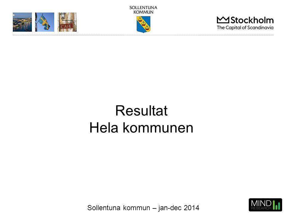 Sollentuna kommun – jan-dec 2014 Resultat Hela kommunen