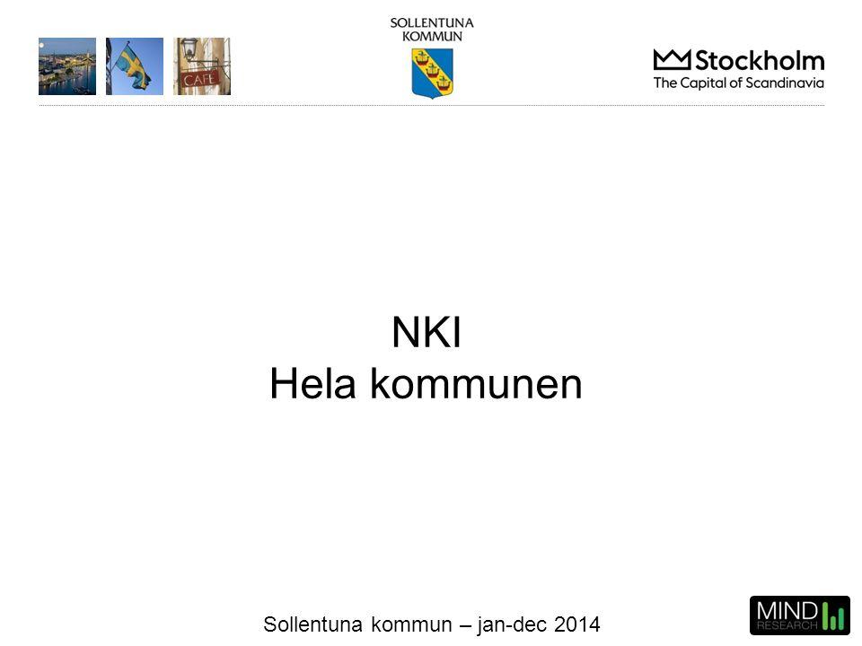Sollentuna kommun – jan-dec 2014 NKI Hela kommunen