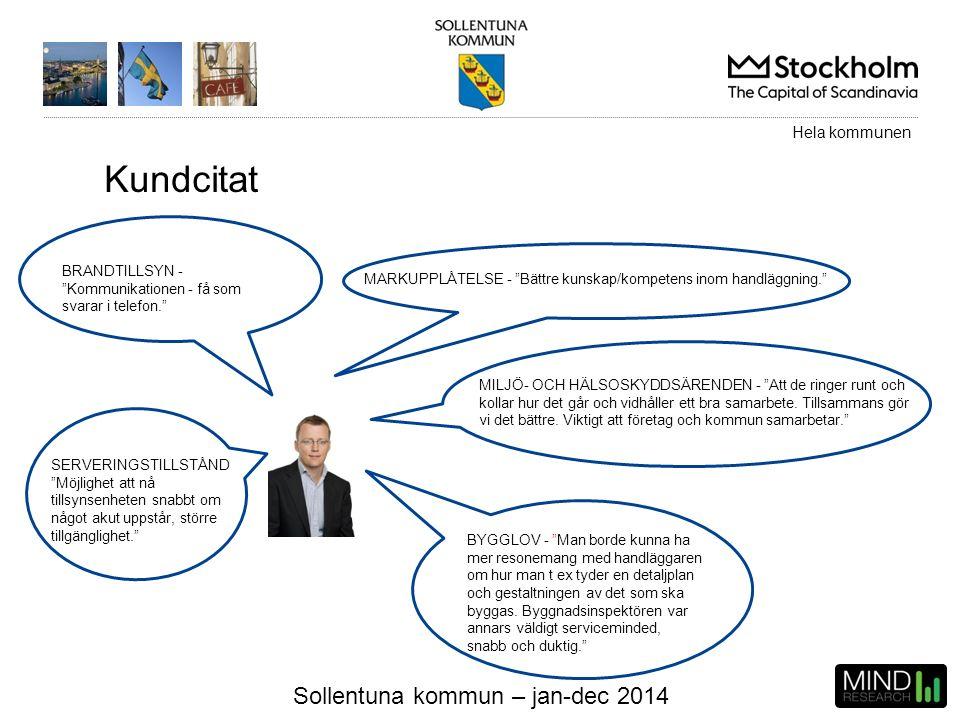 """Sollentuna kommun – jan-dec 2014 Kundcitat BRANDTILLSYN - """"Kommunikationen - få som svarar i telefon."""" MARKUPPLÅTELSE - """"Bättre kunskap/kompetens inom"""