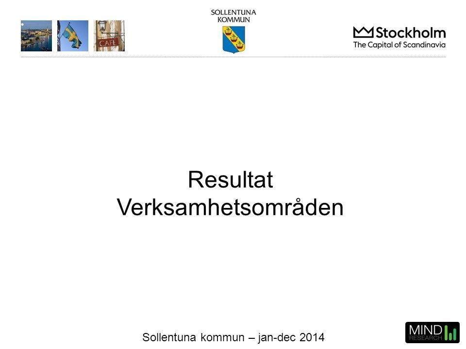 Sollentuna kommun – jan-dec 2014 Resultat Verksamhetsområden