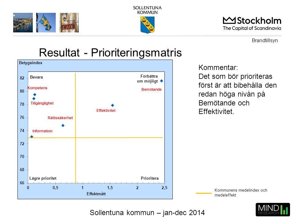 Sollentuna kommun – jan-dec 2014 Kommunens medelindex och medeleffekt Kommentar: Det som bör prioriteras först är att bibehålla den redan höga nivån p