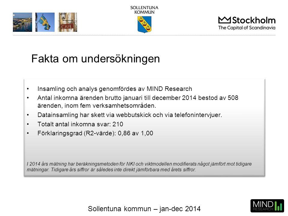 Sollentuna kommun – jan-dec 2014 Insamling och analys genomfördes av MIND Research Antal inkomna ärenden brutto januari till december 2014 bestod av 5