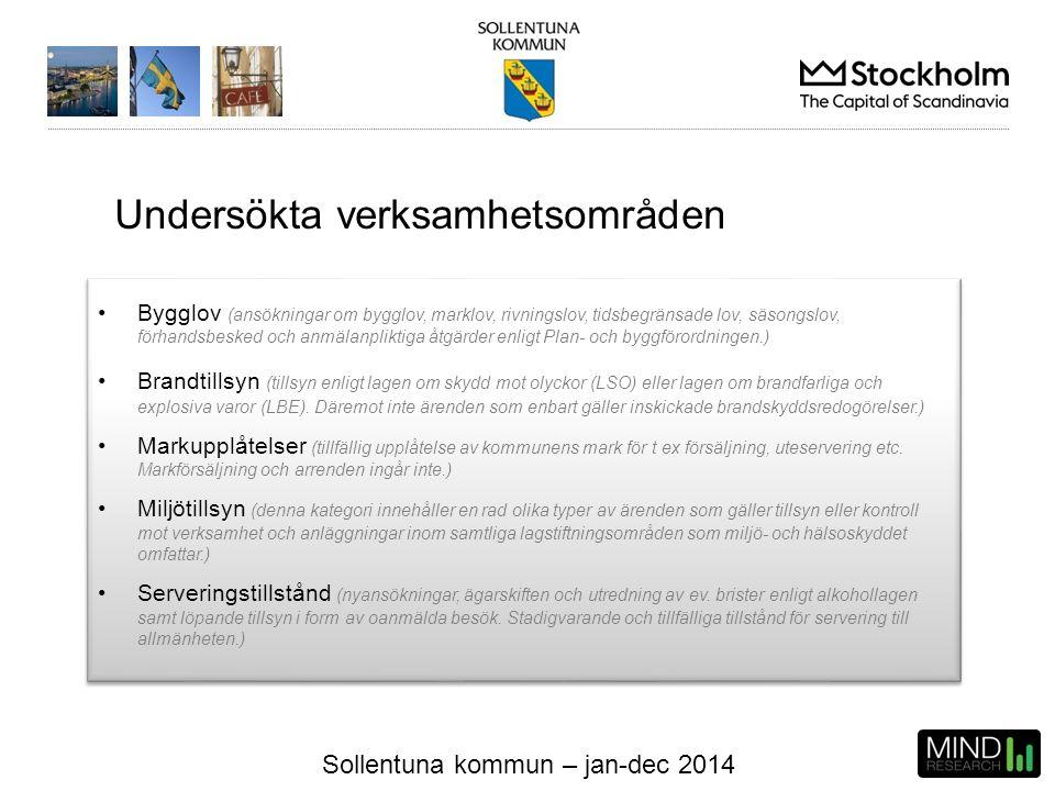 Sollentuna kommun – jan-dec 2014 Bygglov (ansökningar om bygglov, marklov, rivningslov, tidsbegränsade lov, säsongslov, förhandsbesked och anmälanplik