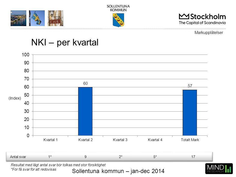Sollentuna kommun – jan-dec 2014 NKI – per kvartal (Index) Markupplåtelser Resultat med lågt antal svar bör tolkas med stor försiktighet *För få svar