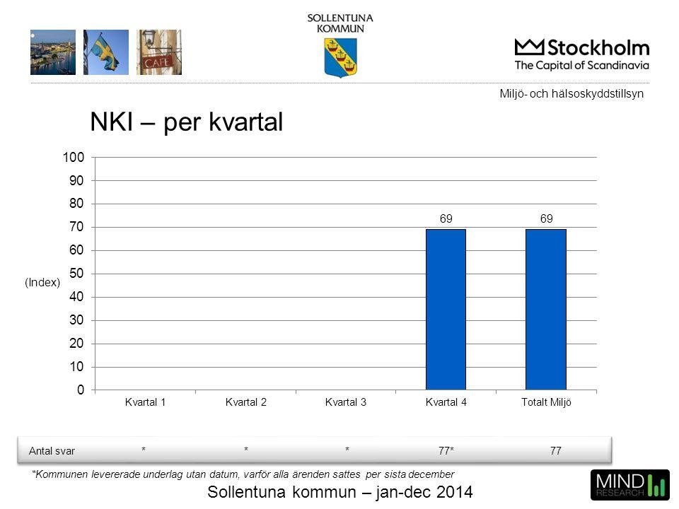 Sollentuna kommun – jan-dec 2014 NKI – per kvartal (Index) *Kommunen levererade underlag utan datum, varför alla ärenden sattes per sista december Ant