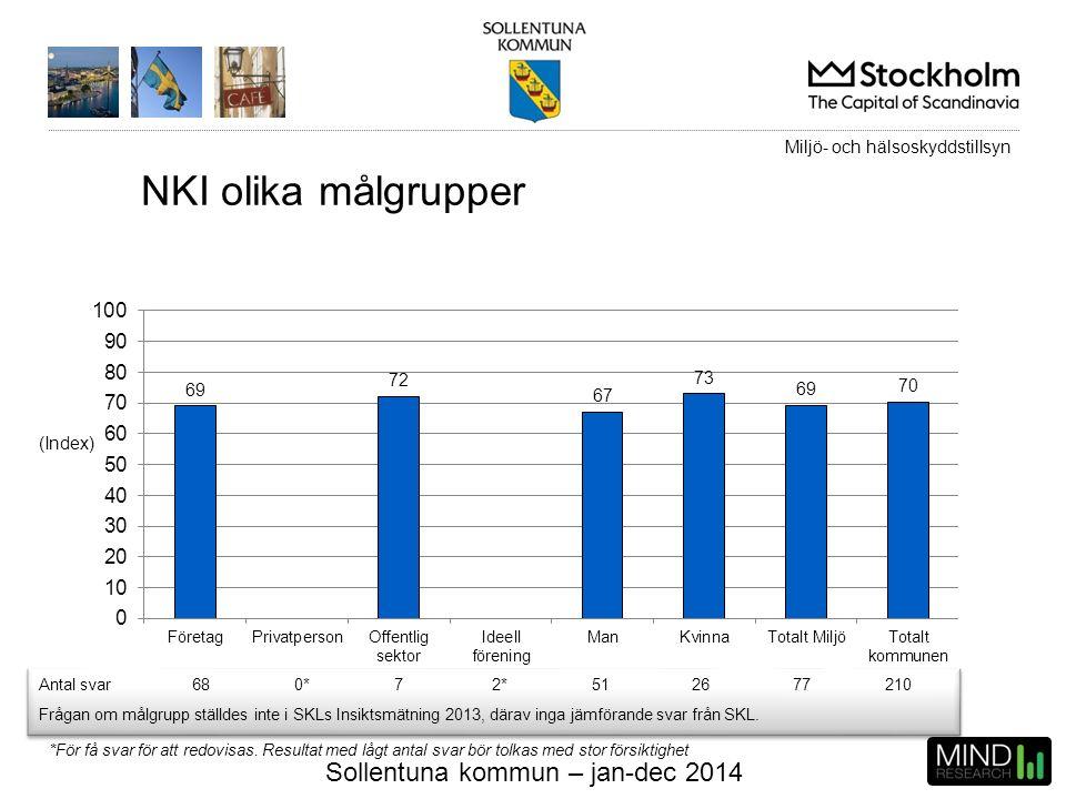 Sollentuna kommun – jan-dec 2014 (Index) NKI olika målgrupper *För få svar för att redovisas. Resultat med lågt antal svar bör tolkas med stor försikt