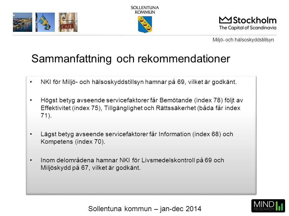 Sollentuna kommun – jan-dec 2014 NKI för Miljö- och hälsoskyddstillsyn hamnar på 69, vilket är godkänt. Högst betyg avseende servicefaktorer får Bemöt