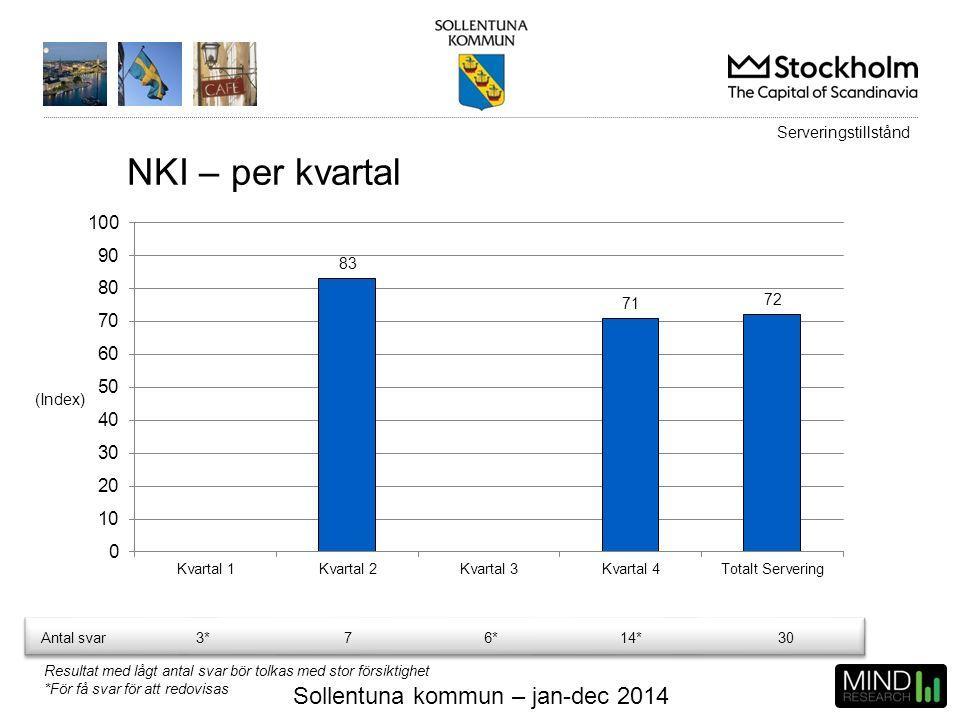 Sollentuna kommun – jan-dec 2014 NKI – per kvartal (Index) Resultat med lågt antal svar bör tolkas med stor försiktighet *För få svar för att redovisa