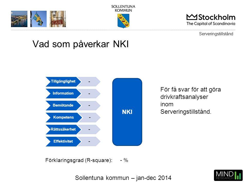 Sollentuna kommun – jan-dec 2014 NKI Tillgänglighet - Information - Bemötande - Kompetens - Rättssäkerhet - Effektivitet - Förklaringsgrad (R-square):