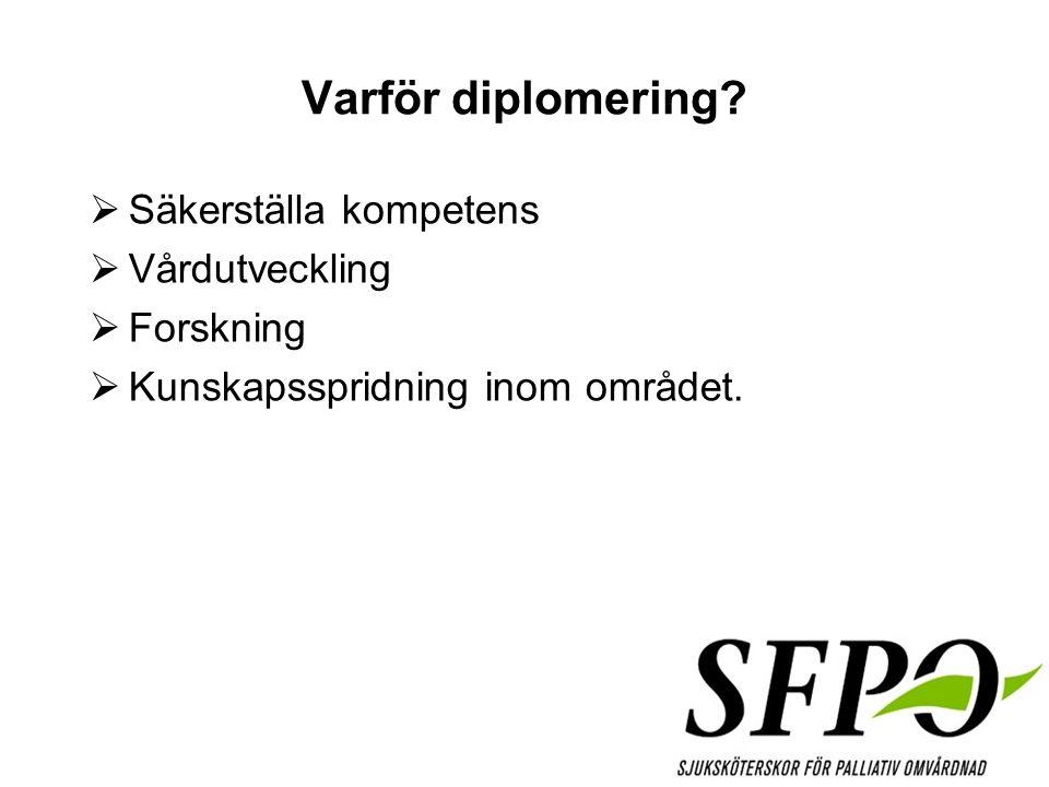 Webbadressen http://www.swenurse.se/Sektioner-och-Natverk/Sjukskoterskor-for- Palliativ-Omvardnad-SFPO/http://www.swenurse.se/Sektioner-och-Natverk/Sjukskoterskor-for- Palliativ-Omvardnad-SFPO/ www.swenurse.se En av ca 50 sektioner och nätverk