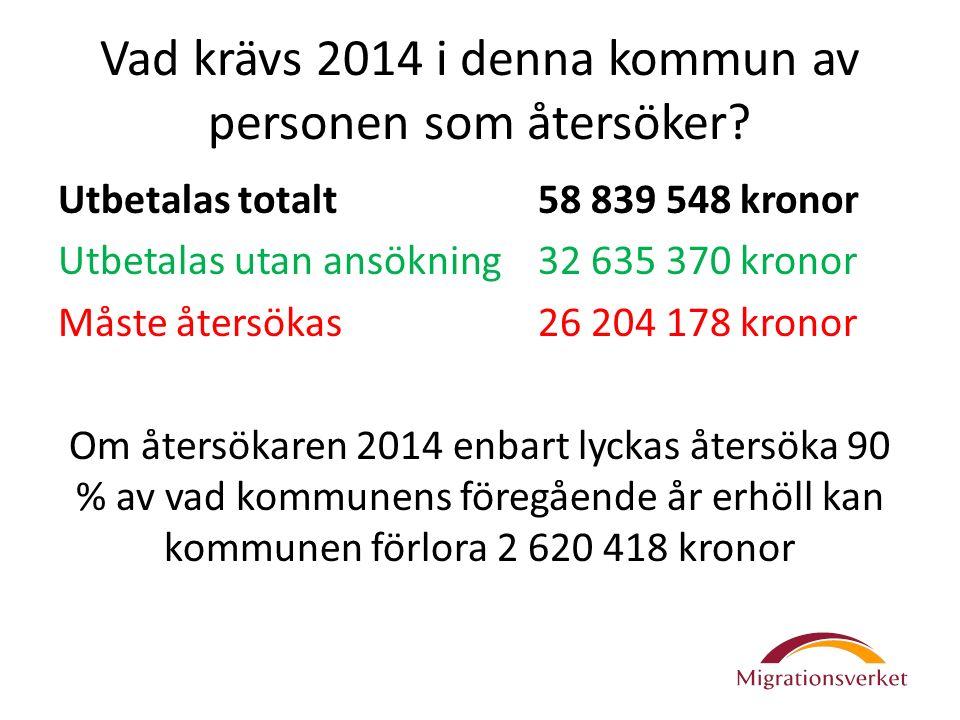 Vad krävs 2014 i denna kommun av personen som återsöker? Utbetalas totalt58 839 548 kronor Utbetalas utan ansökning32 635 370 kronor Måste återsökas26