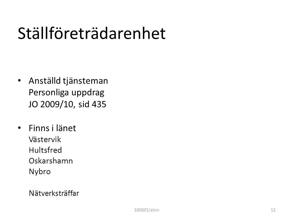 Ställföreträdarenhet Anställd tjänsteman Personliga uppdrag JO 2009/10, sid 435 Finns i länet Västervik Hultsfred Oskarshamn Nybro N ätverksträffar 12160601/ahm