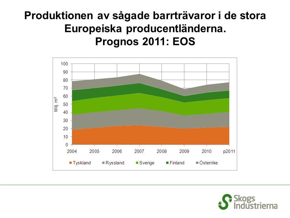 Produktionen av sågade barrträvaror i de stora Europeiska producentländerna. Prognos 2011: EOS