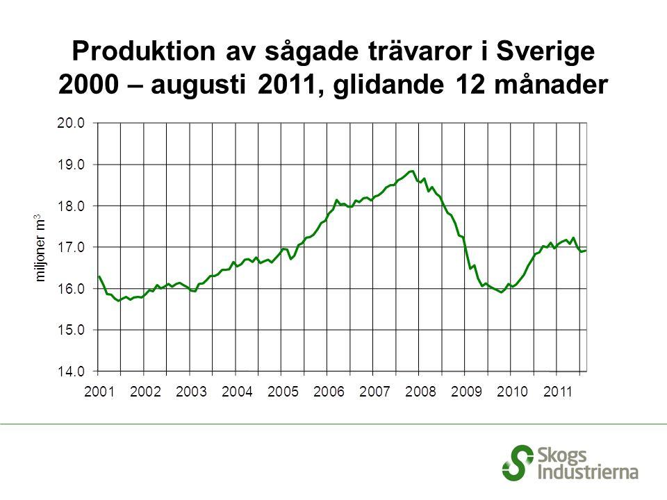 Produktion av sågade trävaror i Sverige 2000 – augusti 2011, glidande 12 månader