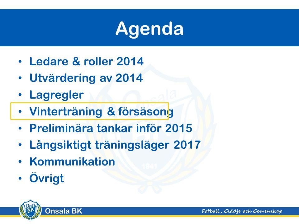Ledare & roller 2014 Utvärdering av 2014 Lagregler Vinterträning & försäsong Preliminära tankar inför 2015 Långsiktigt träningsläger 2017 Kommunikatio