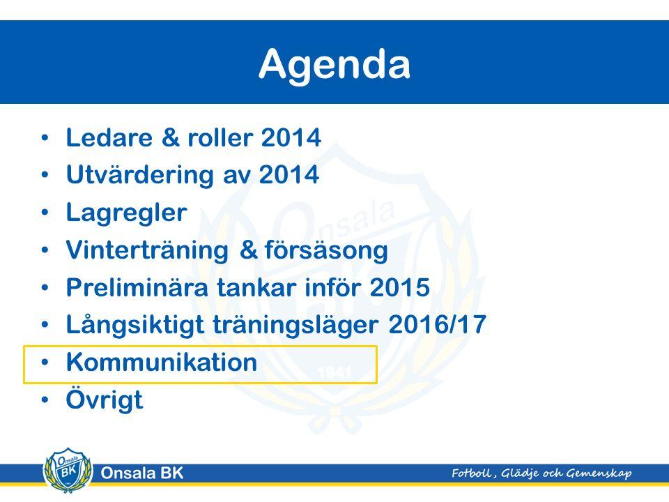 Ledare & roller 2014 Utvärdering av 2014 Lagregler Vinterträning & försäsong Preliminära tankar inför 2015 Långsiktigt träningsläger 2016/17 Kommunika
