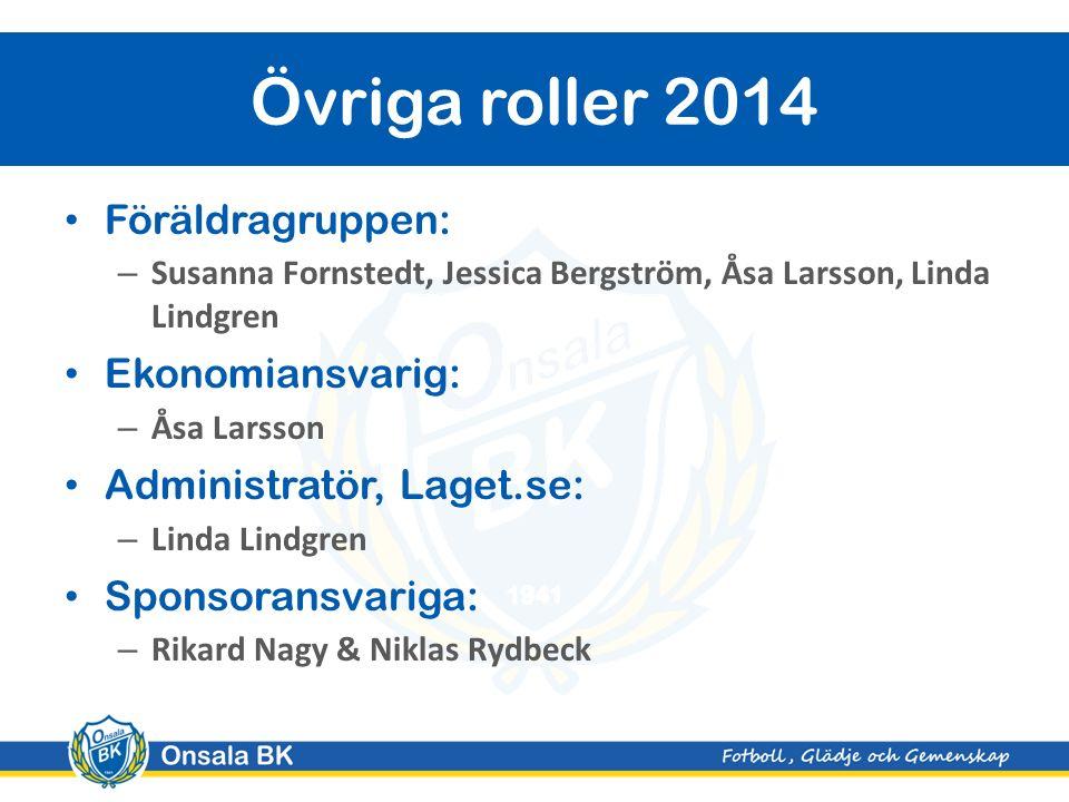 Föräldragruppen: – Susanna Fornstedt, Jessica Bergström, Åsa Larsson, Linda Lindgren Ekonomiansvarig: – Åsa Larsson Administratör, Laget.se: – Linda L