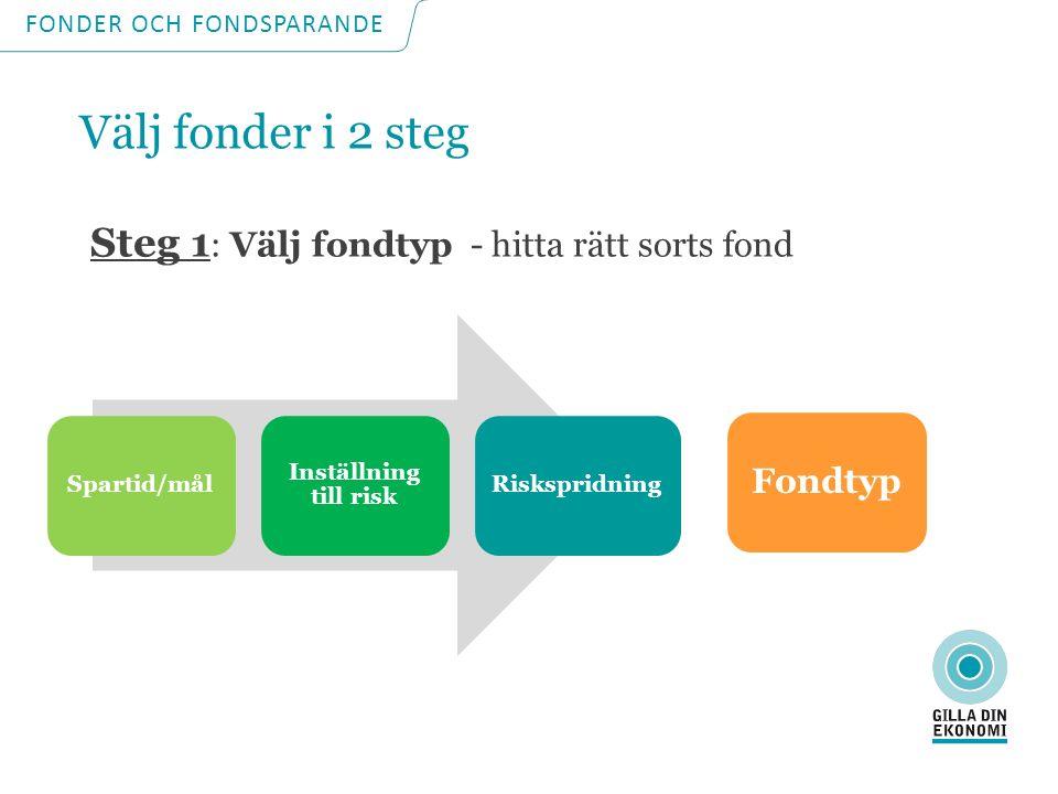 Spartid/mål Inställning till risk Riskspridning Fondtyp Steg 1 : Välj fondtyp - hitta rätt sorts fond FONDER OCH FONDSPARANDE Välj fonder i 2 steg