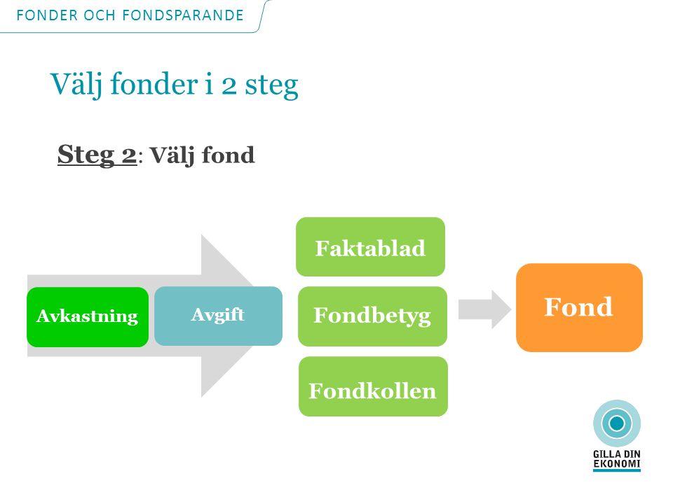 AvkastningAvgift Fond Faktablad Fondbetyg Fondkollen FONDER OCH FONDSPARANDE Steg 2 : Välj fond Välj fonder i 2 steg