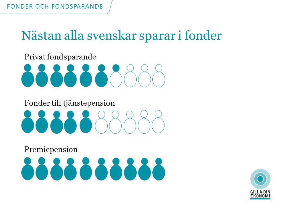 FONDER OCH FONDSPARANDE Vad är en fond? En fond är en portfölj med värdepapper.