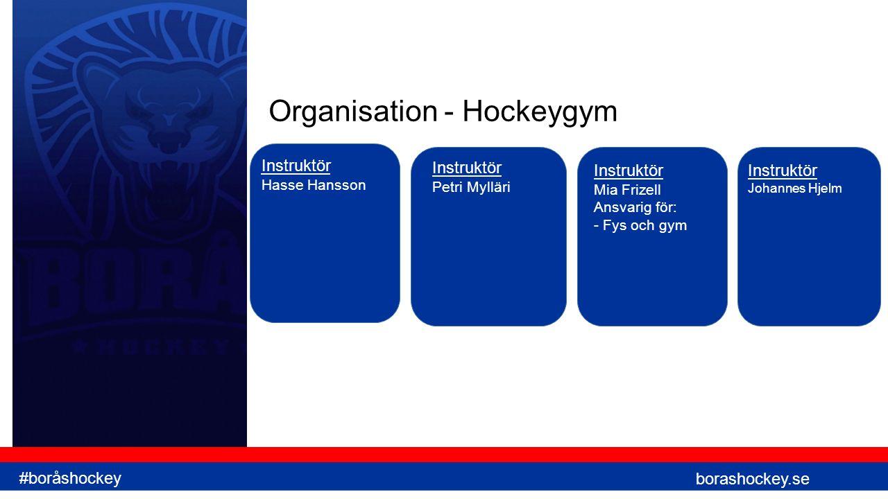 Organisation - Hockeygym #boråshockey borashockey.se Instruktör Hasse Hansson Instruktör Petri Mylläri Instruktör Mia Frizell Ansvarig för: - Fys och gym Instruktör Johannes Hjelm